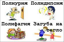 diabetes1_symptoms