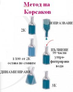 korsakov_3k